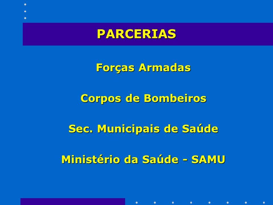 PARCERIAS Forças Armadas Corpos de Bombeiros Sec. Municipais de Saúde Ministério da Saúde - SAMU