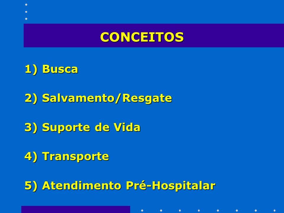 CONCEITOS 1) Busca 2) Salvamento/Resgate 3) Suporte de Vida 4) Transporte 5) Atendimento Pré-Hospitalar