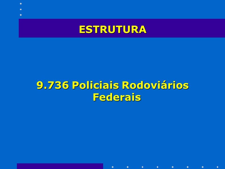 ESTRUTURA 9.736 Policiais Rodoviários Federais