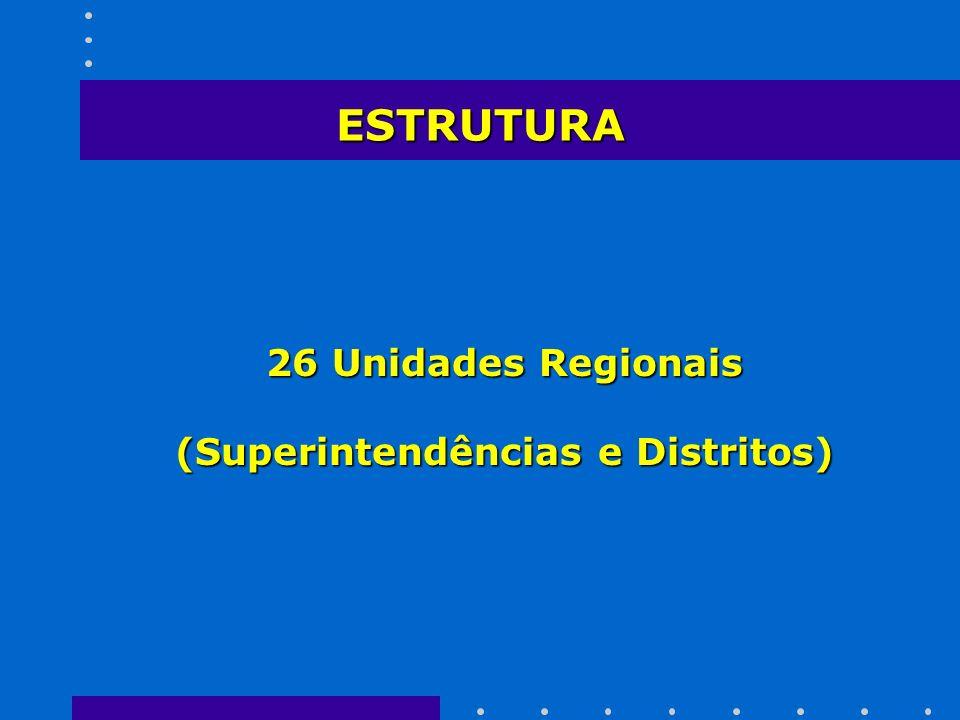ESTRUTURA 26 Unidades Regionais (Superintendências e Distritos)