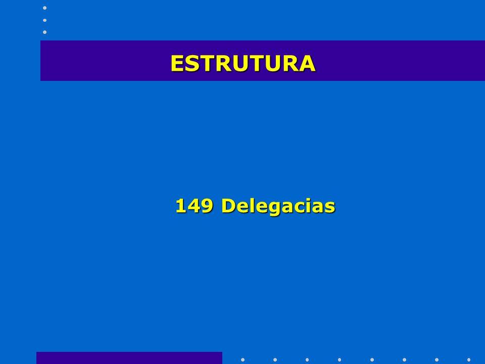 ESTRUTURA 398 Postos