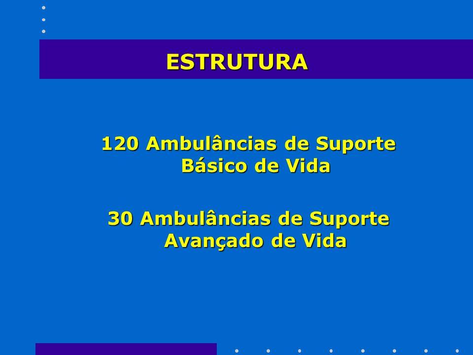 ESTRUTURA 120 Ambulâncias de Suporte Básico de Vida 30 Ambulâncias de Suporte Avançado de Vida
