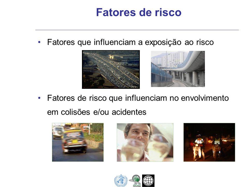 Fatores que influenciam a exposição ao risco Fatores de risco que influenciam no envolvimento em colisões e/ou acidentes Fatores de risco