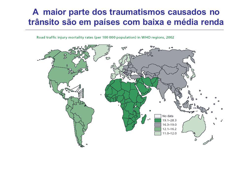 A maior parte dos traumatismos causados no trânsito são em países com baixa e média renda