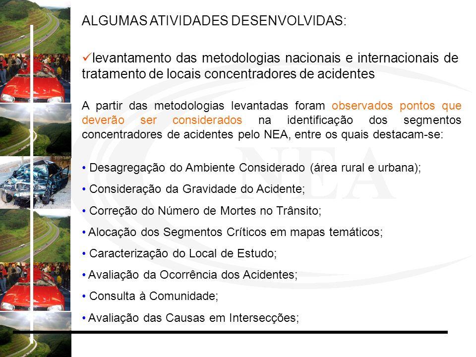 ALGUMAS ATIVIDADES DESENVOLVIDAS: levantamento das metodologias nacionais e internacionais de tratamento de locais concentradores de acidentes A parti