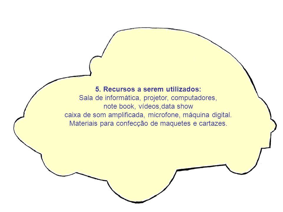 6.Referências BRASIL. Secretaria da Educação Fundamental.