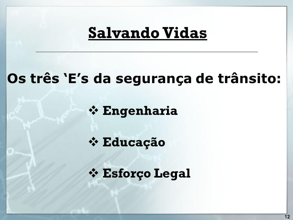 Salvando Vidas Os três Es da segurança de trânsito: Engenharia Educação Esforço Legal 12