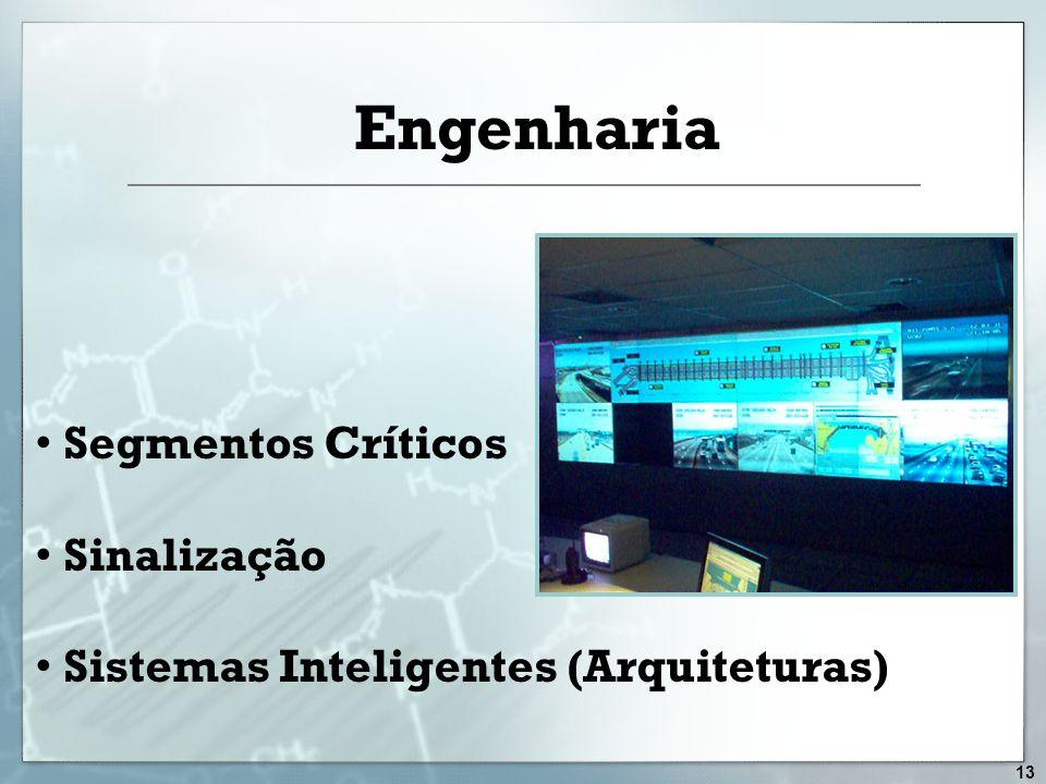 Segmentos Críticos Sinalização Sistemas Inteligentes (Arquiteturas) Engenharia 13