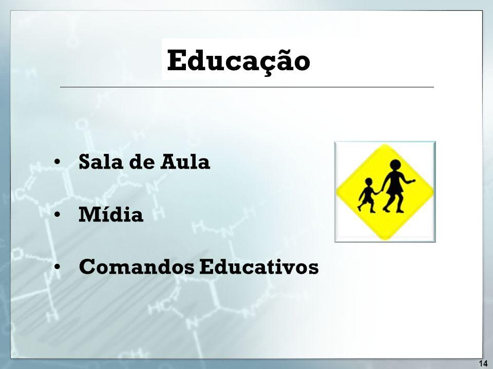 Sala de Aula Mídia Comandos Educativos Educação 14