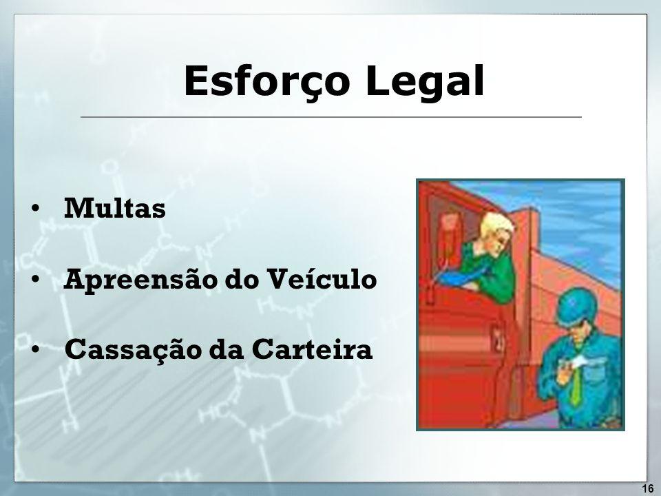 Multas Apreensão do Veículo Cassação da Carteira Esforço Legal 16
