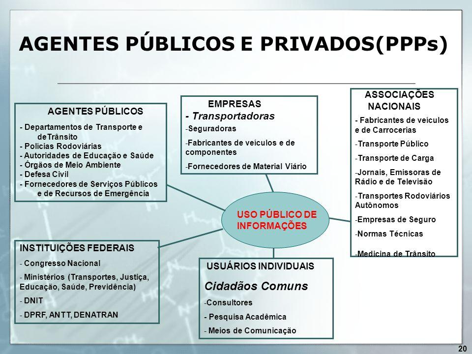 AGENTES PÚBLICOS E PRIVADOS(PPPs) USO PÚBLICO DE INFORMAÇÕES AGENTES PÚBLICOS - Departamentos de Transporte e deTrânsito - Polícias Rodoviárias - Auto