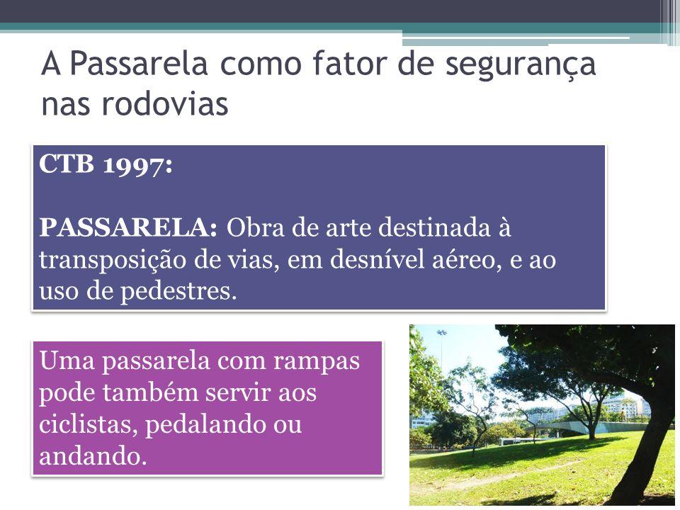 Vias exclusivas ou faixas segregadas para ciclistas e/ou pedestres CTB 1997: CICLOFAIXA: Parte da pista de rolamento destinada à circulação exclusiva