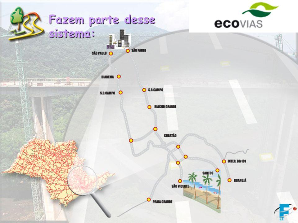 Contexto de Aplicação: Concessionária Ecovias Sistema Anchieta-Imigrantes 176 km de rodovias Liga São Paulo a: Porto de Santos: Maior da América do Su