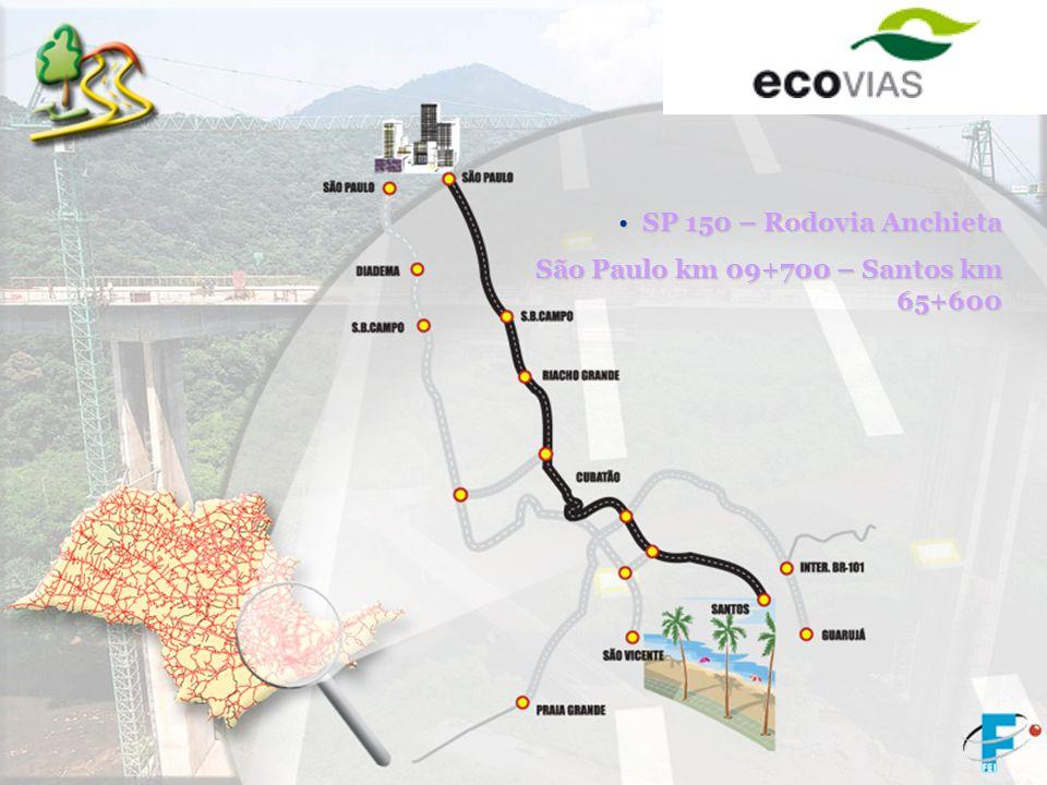 SP 160 – Rodovia dos Imigrantes SP 160 – Rodovia dos Imigrantes São Paulo km 11+600 – Praia Grande km 70+000