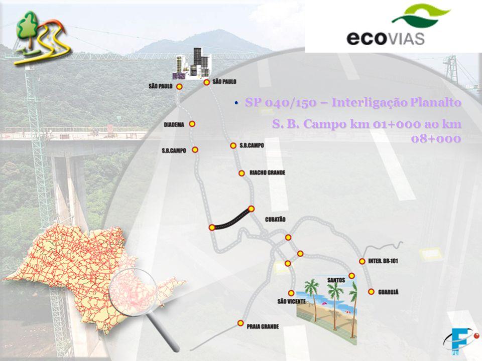 SP 150 – Rodovia Anchieta SP 150 – Rodovia Anchieta São Paulo km 09+700 – Santos km 65+600