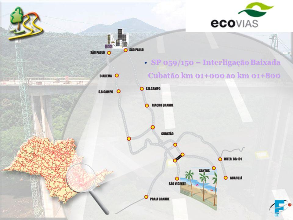 SP 040/150 – Interligação Planalto SP 040/150 – Interligação Planalto S. B. Campo km 01+000 ao km 08+000