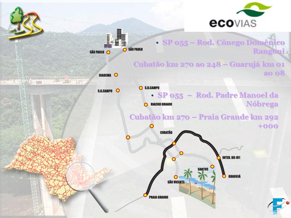 SP 059/150 – Interligação Baixada SP 059/150 – Interligação Baixada Cubatão km 01+000 ao km 01+800