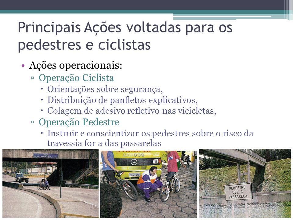Principais Ações voltadas para os pedestres e ciclistas Ações de engenharia: Instalação de tela no canteiro central, implantação de barreiras de concr