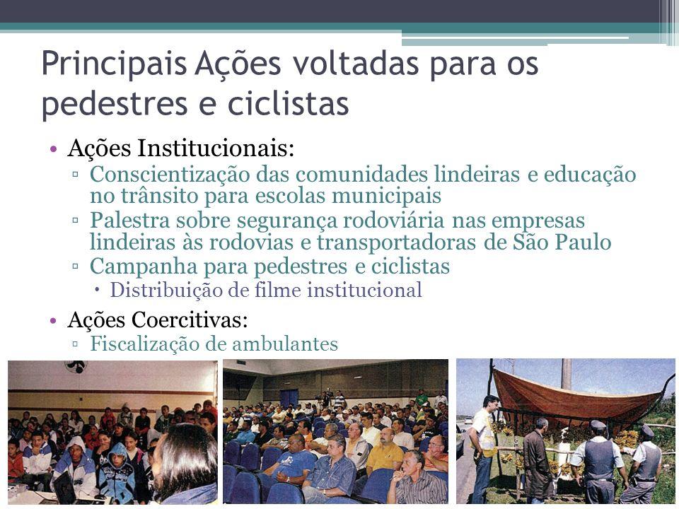 Ações operacionais: Operação Ciclista Orientações sobre segurança, Distribuição de panfletos explicativos, Colagem de adesivo refletivo nas vicicletas