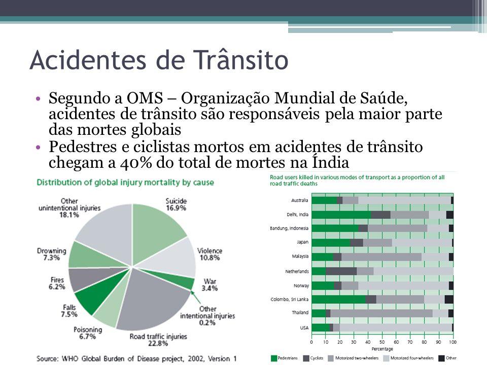 Objetivo do Trabalho Estudar os dispositivos de segurança para pedestres e ciclistas em rodovias Estudar acidentes com pedestres e ciclistas Analisar