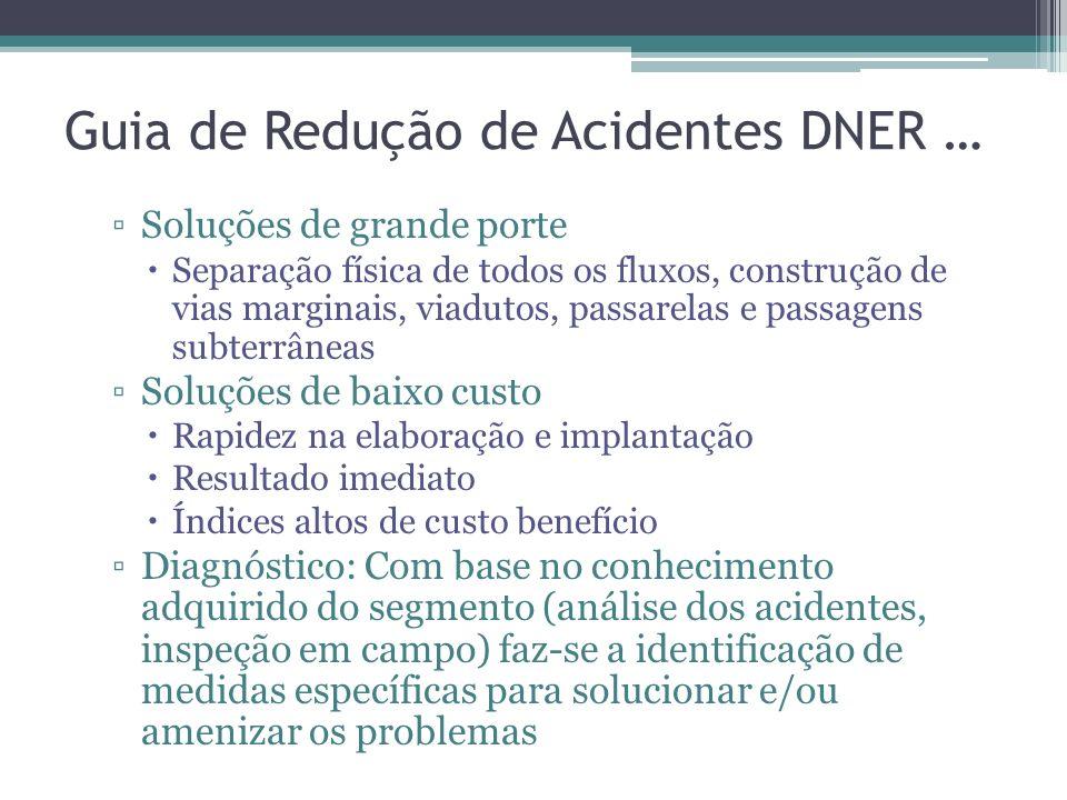 Guia de Redução de Acidentes DNER … Cap. 2 – Análise e Disgnóstico Solução de acidentes a partir de problemas típicos Cap.3 – Proposição de Melhorias