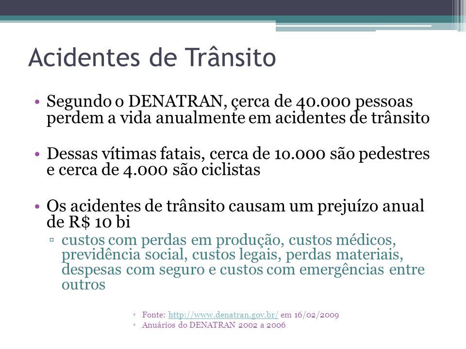 Acidentes de Trânsito Segundo a OMS – Organização Mundial de Saúde, acidentes de trânsito são responsáveis pela maior parte das mortes globais Pedestr