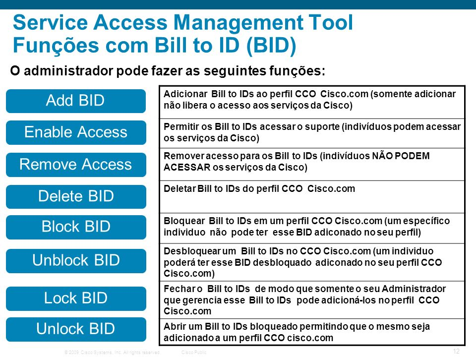 © 2009 Cisco Systems, Inc. All rights reserved.Cisco Public 12 Service Access Management Tool Funções com Bill to ID (BID) Adicionar Bill to IDs ao pe