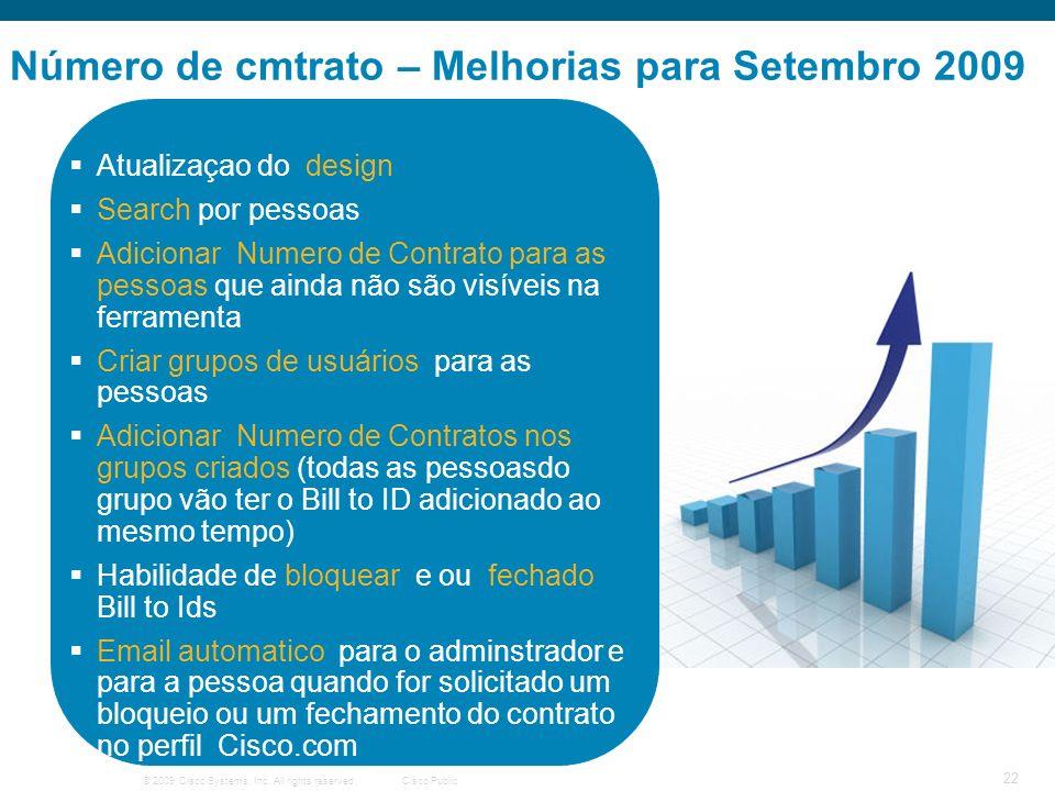 © 2009 Cisco Systems, Inc. All rights reserved.Cisco Public 22 Número de cmtrato – Melhorias para Setembro 2009 Atualizaçao do design Search por pesso
