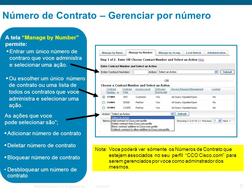 © 2009 Cisco Systems, Inc. All rights reserved.Cisco Public 27 Número de Contrato – Gerenciar por número A tela Manage by Number permite: Entrar um ün