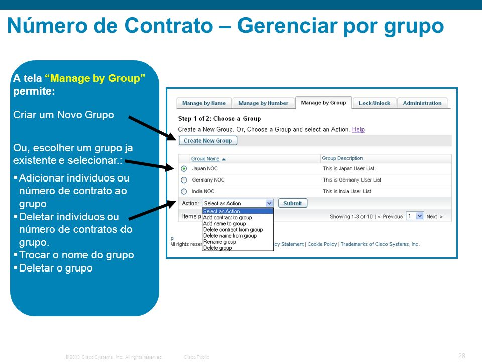 © 2009 Cisco Systems, Inc. All rights reserved.Cisco Public 28 Número de Contrato – Gerenciar por grupo A tela Manage by Group permite: Criar um Novo