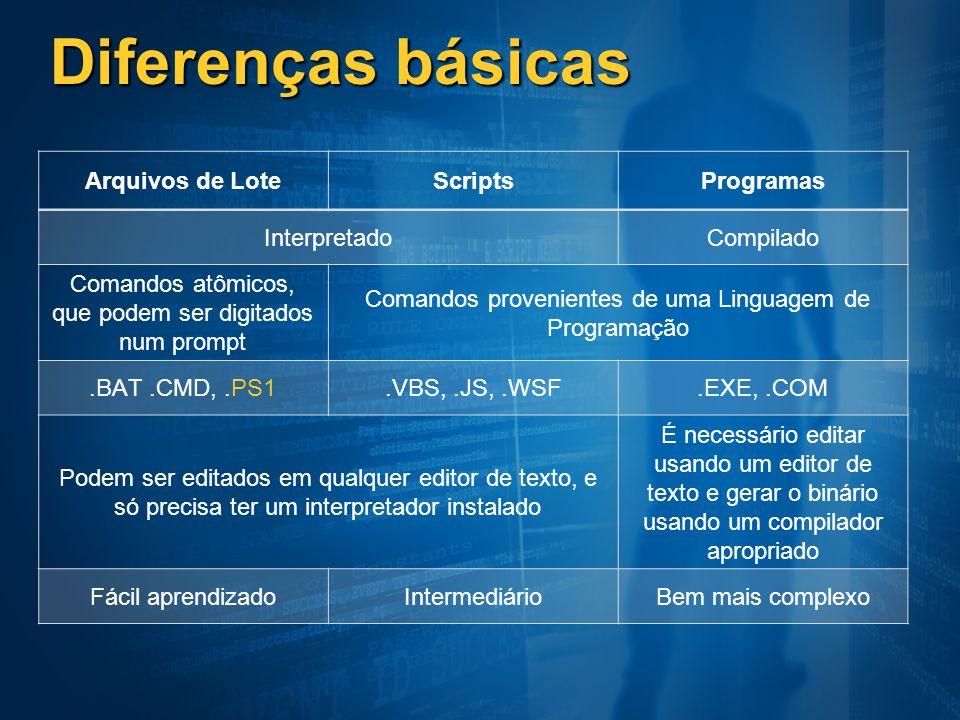 Diferenças básicas Arquivos de LoteScriptsProgramas InterpretadoCompilado Comandos atômicos, que podem ser digitados num prompt Comandos provenientes
