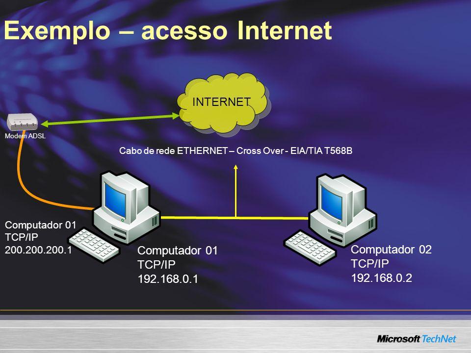 Exemplo – acesso Internet INTERNET Computador 01 TCP/IP 192.168.0.1 Computador 02 TCP/IP 192.168.0.2 Cabo de rede ETHERNET – Cross Over - EIA/TIA T568