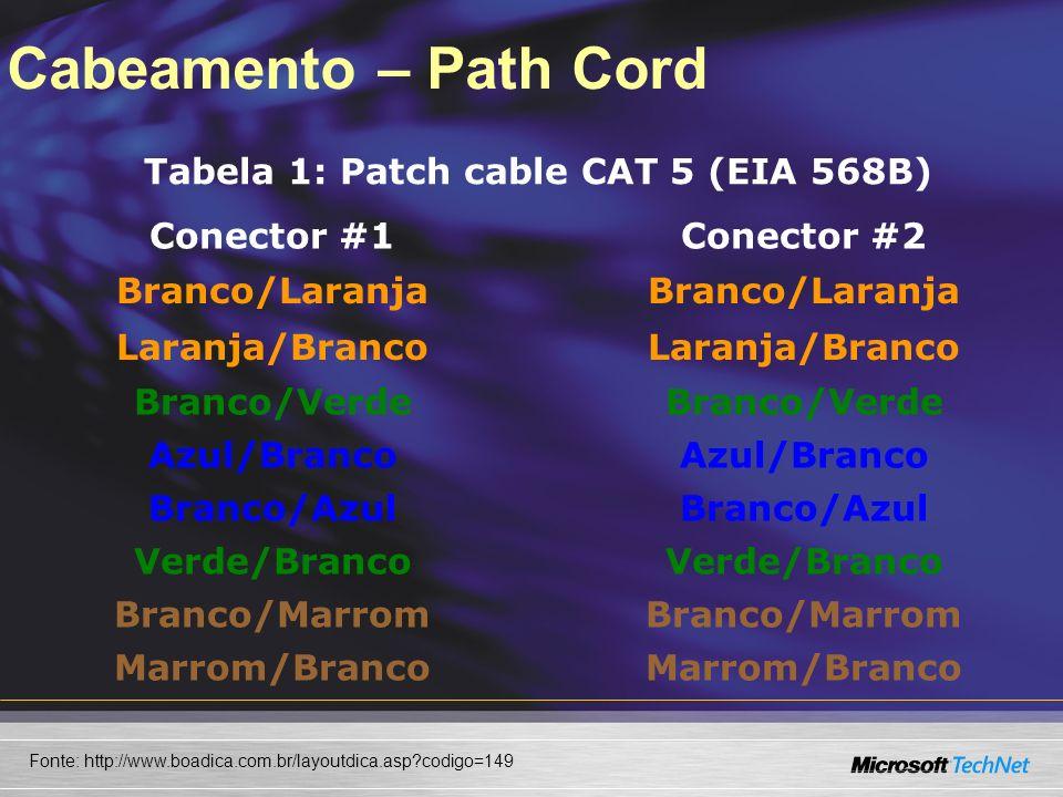Cabeamento – Path Cord Tabela 1: Patch cable CAT 5 (EIA 568B) Conector #1Conector #2 Branco/Laranja Laranja/Branco Branco/Verde Azul/Branco Branco/Azu