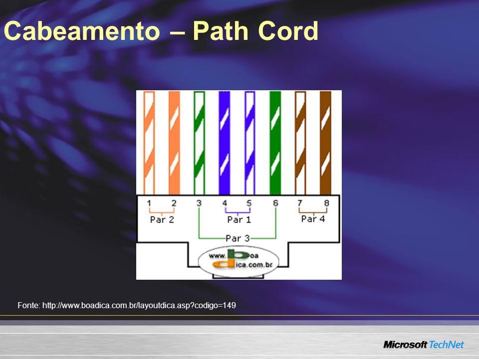 Cabeamento – Path Cord Fonte: http://www.boadica.com.br/layoutdica.asp?codigo=149