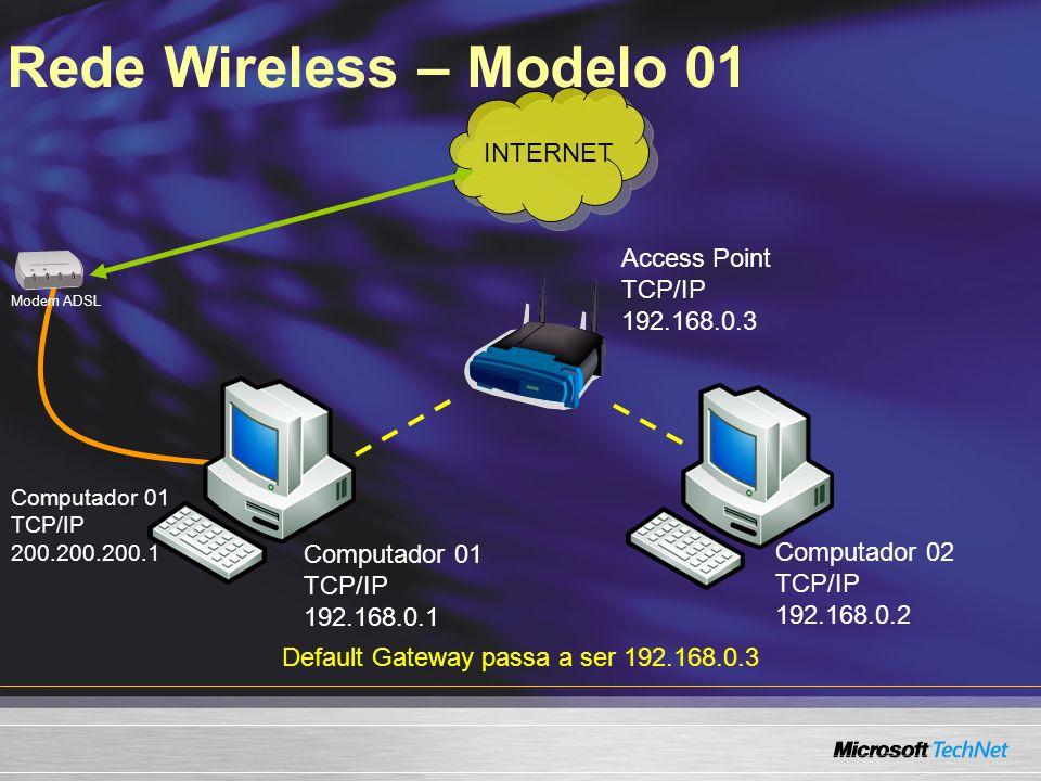 Rede Wireless – Modelo 01 INTERNET Computador 01 TCP/IP 192.168.0.1 Computador 02 TCP/IP 192.168.0.2 Modem ADSL Computador 01 TCP/IP 200.200.200.1 Acc