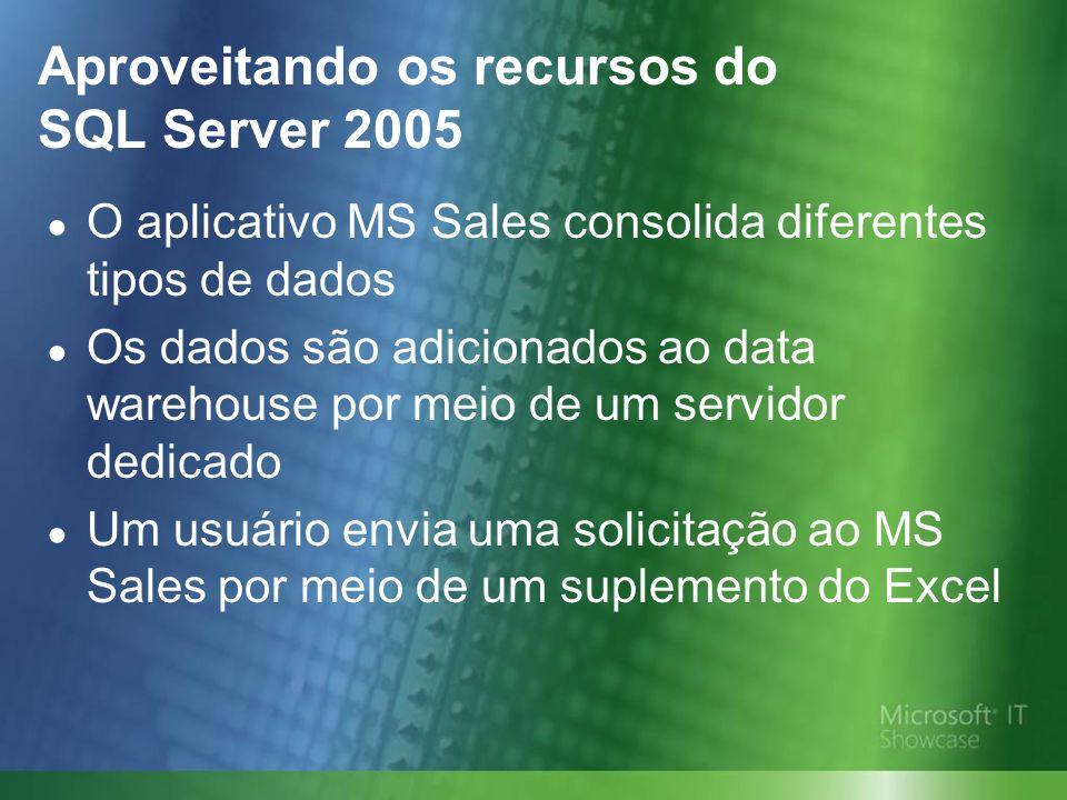 Aproveitando os recursos do SQL Server 2005 O aplicativo MS Sales consolida diferentes tipos de dados Os dados são adicionados ao data warehouse por meio de um servidor dedicado Um usuário envia uma solicitação ao MS Sales por meio de um suplemento do Excel