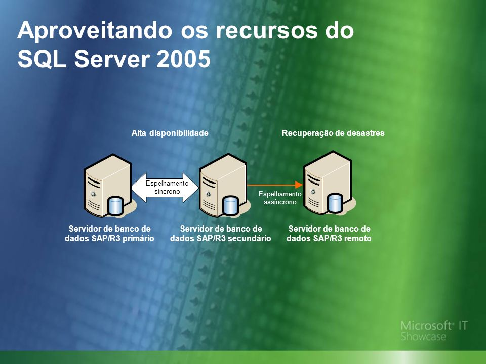 Aproveitando os recursos do SQL Server 2005