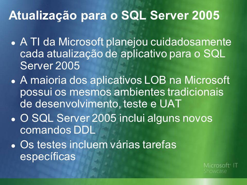 Atualização para o SQL Server 2005 A TI da Microsoft planejou cuidadosamente cada atualização de aplicativo para o SQL Server 2005 A maioria dos aplicativos LOB na Microsoft possui os mesmos ambientes tradicionais de desenvolvimento, teste e UAT O SQL Server 2005 inclui alguns novos comandos DDL Os testes incluem várias tarefas específicas