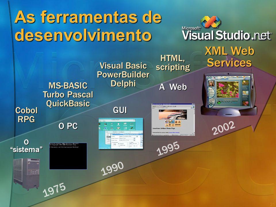20 O modelo de programação tem de: Simplificar o desenvolvimento de aplicações Simplificar o desenvolvimento de aplicações Fornecer um ambiente de exe