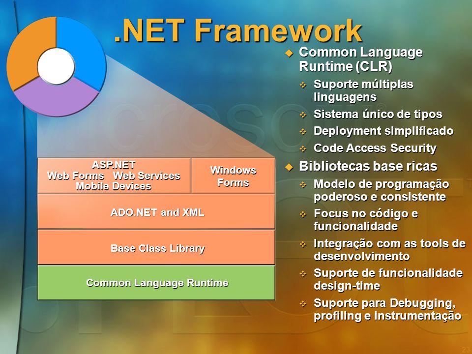 22 A.NET Framework é o modelo de programação que serve de base para a visão.NET.NET: Princípios Visão Microsoft para a computação Tornar a computação