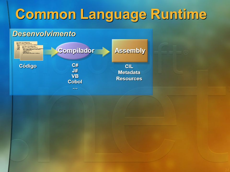 23 Common Language Runtime Base Class Library ADO.NET and XML ASP.NET Web Forms Web Services Mobile Devices WindowsForms Common Language Runtime (CLR)