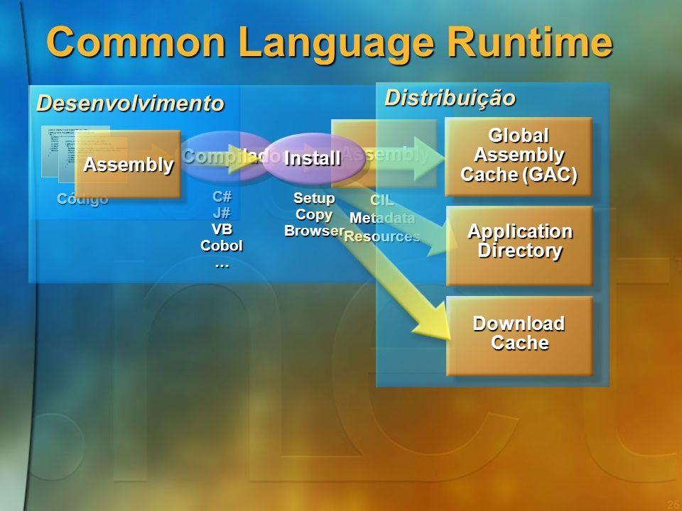 24 Compilador Assembly Common Language Runtime Desenvolvimento C#J#VBCobol… CILMetadataResources public static void Main(String[] args ) { String usr;