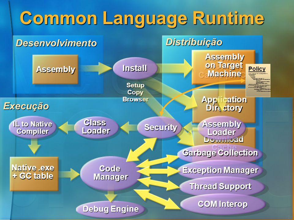 25 Compilador AssemblyDesenvolvimentoC#J#VBCobol… CILMetadataResources public static void Main(String[] args ) { String usr; FileStream f; StreamWrite