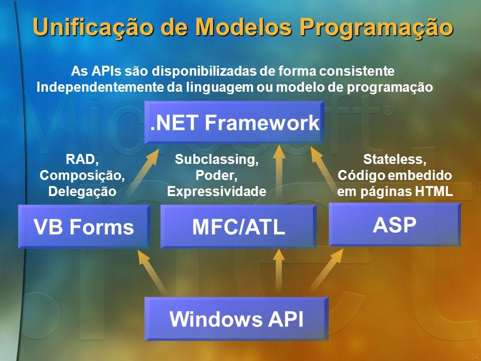33 Plataforma Multi-Linguagem Liberdade de escolha da linguagem Liberdade de escolha da linguagem Todas as funcionalidades da.NET Framework estão disp