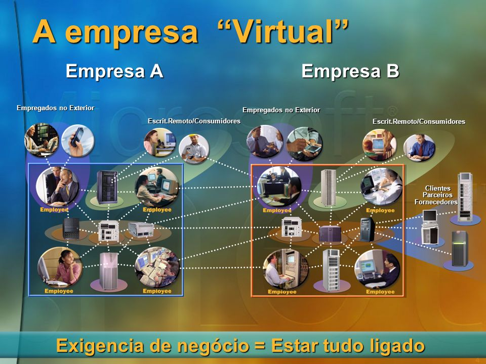 3 Agenda Web Services e Smart Devices Web Services e Smart Devices A Plataforma.NET A Plataforma.NET O Modelo de programação O Modelo de programação S