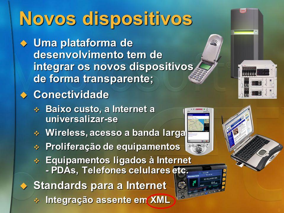 19 Agenda Web Services e Smart Devices Web Services e Smart Devices A plataforma.NET A plataforma.NET O Modelo de Programação O Modelo de Programação Sumário Sumário