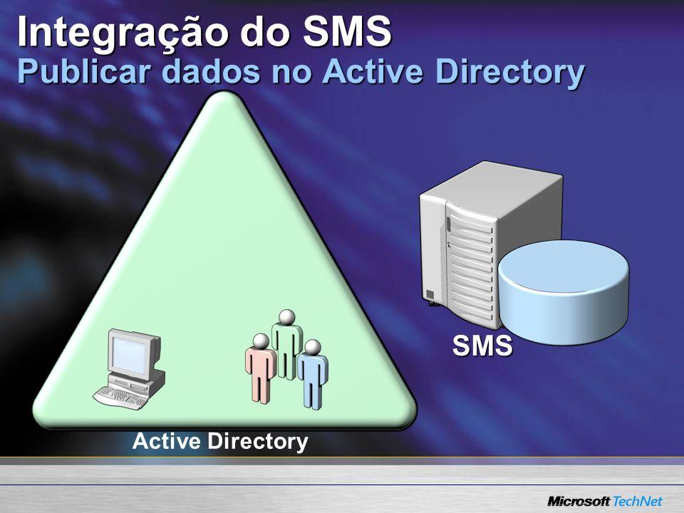 SMS Integração do SMS Publicar dados no Active Directory Active Directory