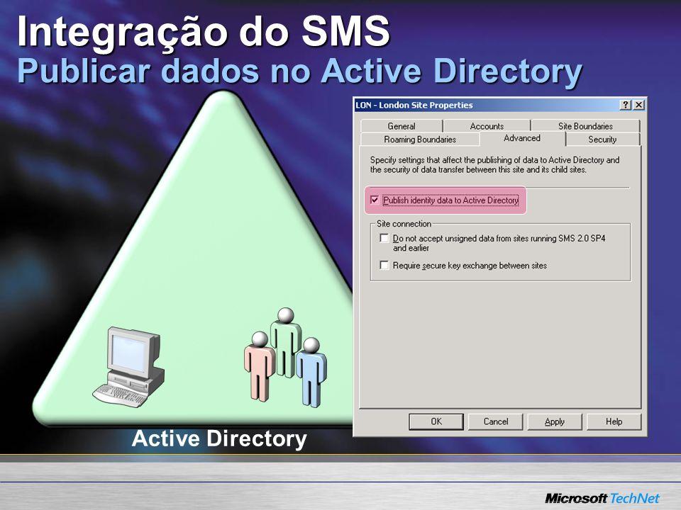 Integração do SMS Publicar dados no Active Directory SMS Active Directory