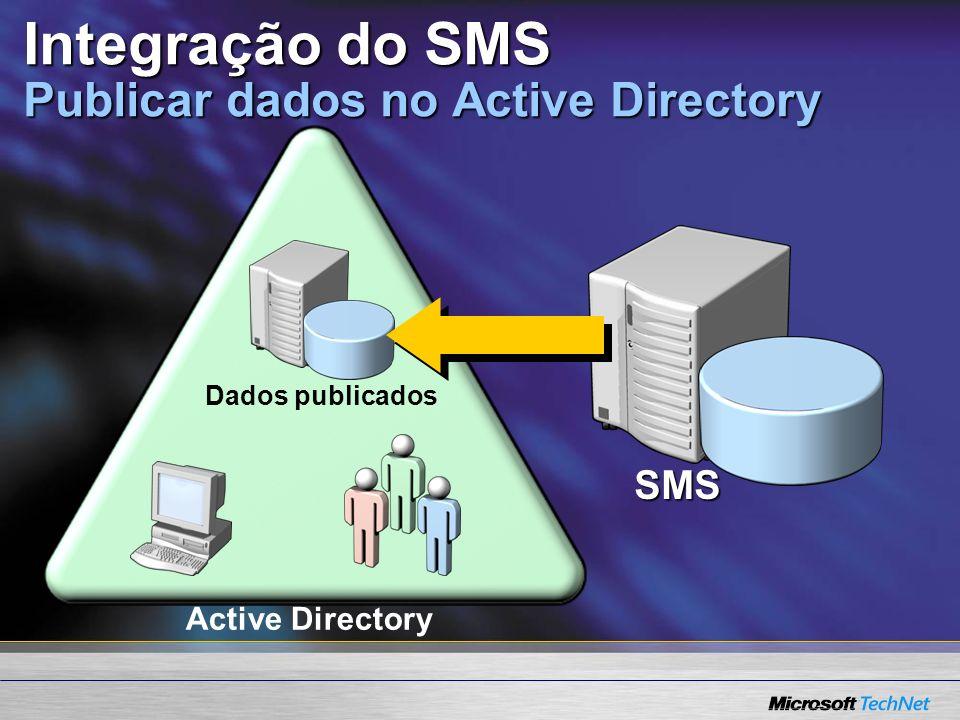 SMS Integração do SMS Publicar dados no Active Directory Dados publicados