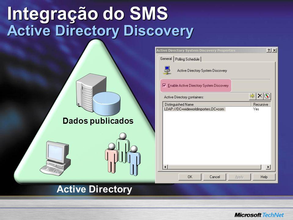 Integração do SMS Active Directory Discovery Active Directory Dados publicados